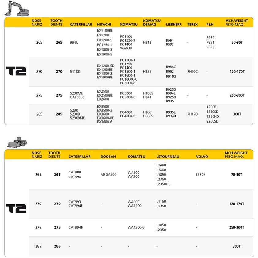 guide_part_sizes_T2