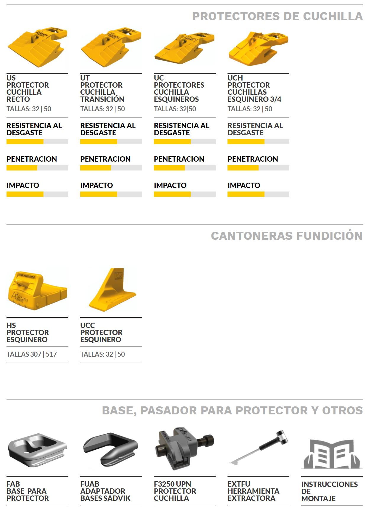 gama producto lhd